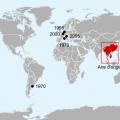 Localisation des sites d'introduction de l'Écureuil à ventre rouge dans le monde